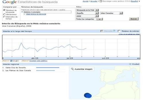 buscador_tendencias_google